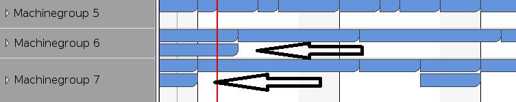 Groups in Gantt Chart level 2 optimized