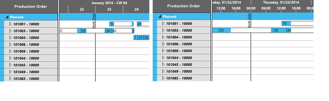 10_Functions_Planning_table_timescales