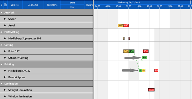 Visual Planning Board Automatic Scheduling