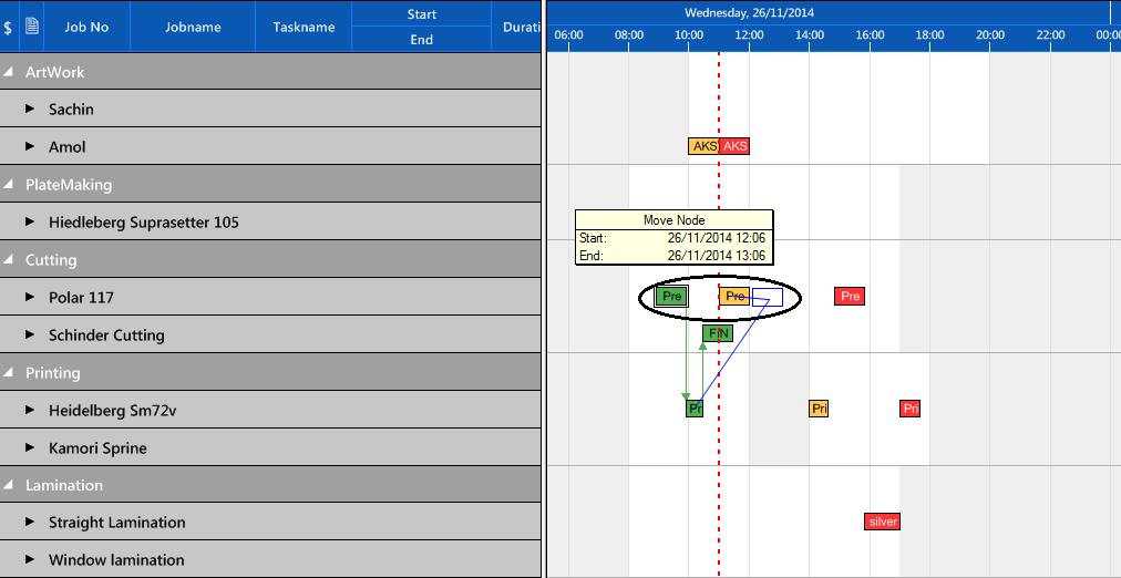 Visual Planning Board Interaction