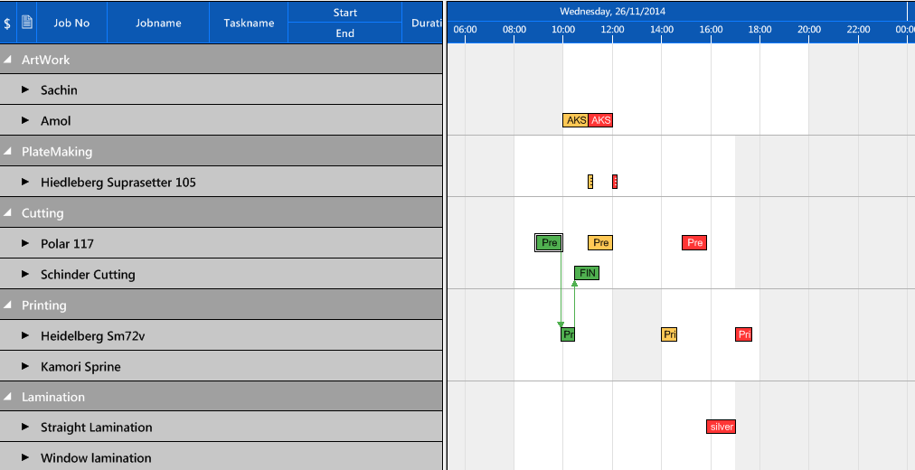 Visual Planning Board Individual Calendar Settings