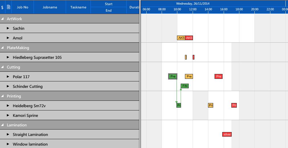 Visual Planning Board Individual Calendar Settings