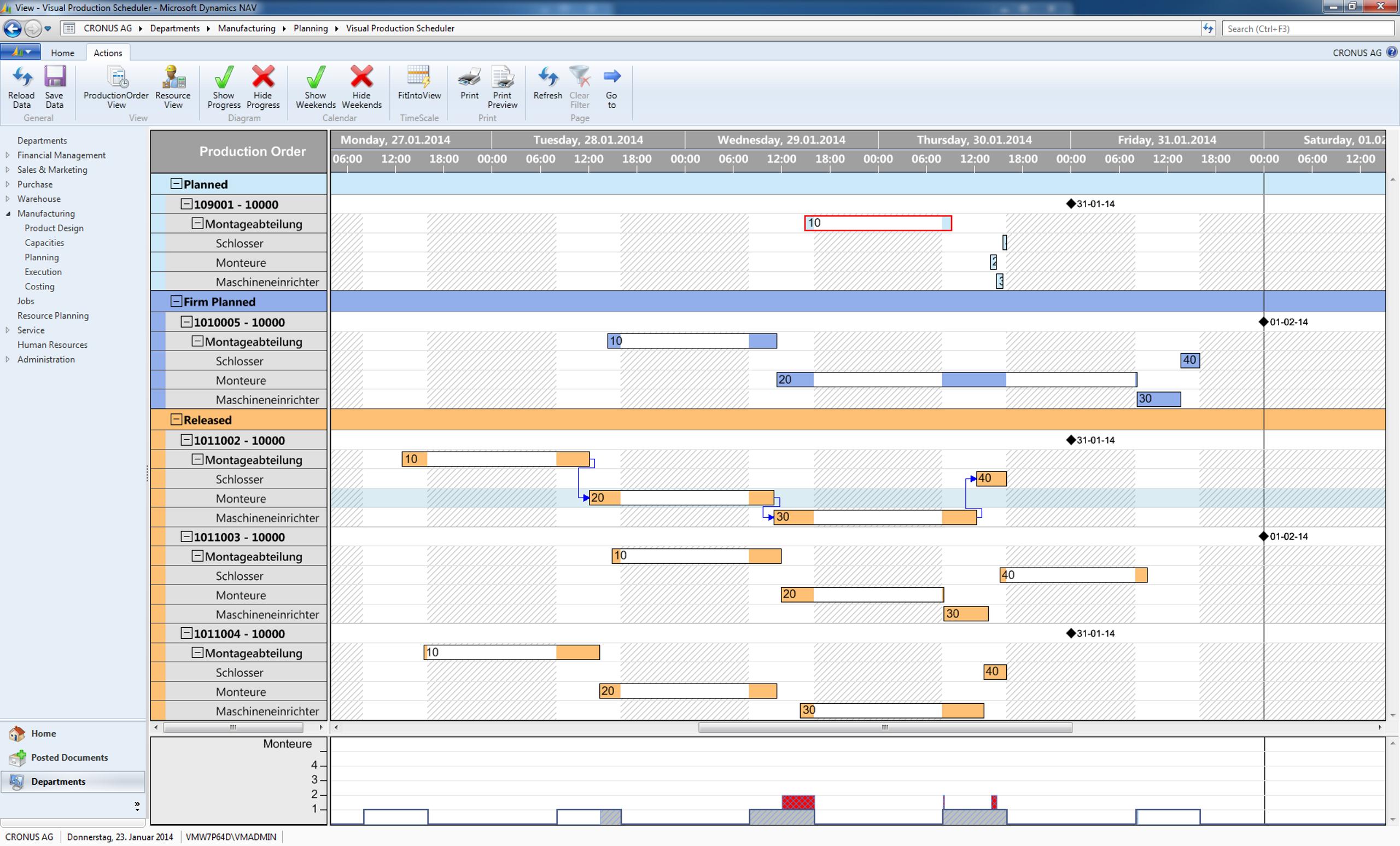 Gantt Chart Software Blog Planning Scheduling Data Visualization