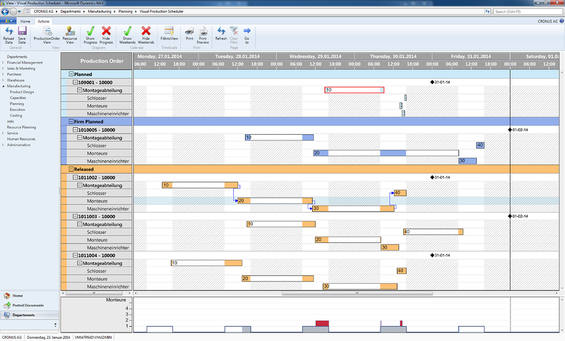 NETRONIC_Visual_Production_Scheduler_Add-in_for_Microsoft_Dynamics_NAV
