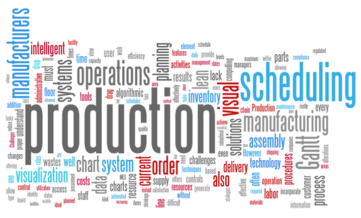 Production_Scheduling_Word_Cloud