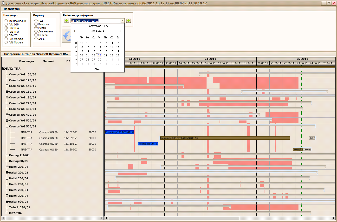 Production Scheduling with Gantt Charts