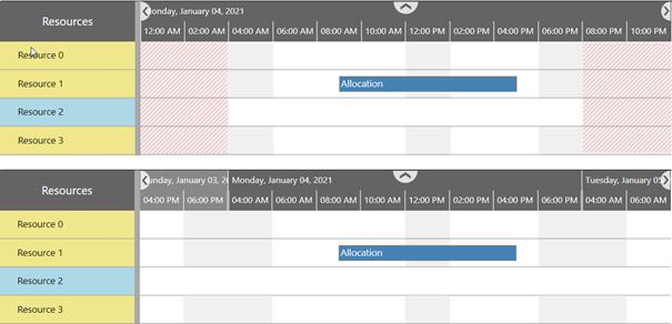 可视化计划小部件-合并资源的常见非工作时间
