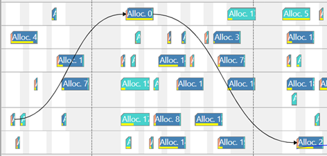 Visual Scheduling Widget for HTML5 Gantt charts with curved link lines