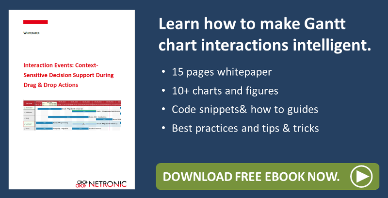 Free Download of Whitepaper: Interaction Events