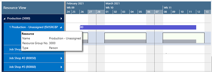 Resource view on the Visual Jobs Scheduler