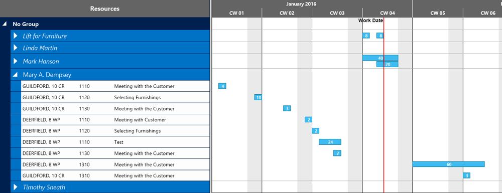 Microsoft Dynamics NAV: Graphical planning boards viusalize planning logic
