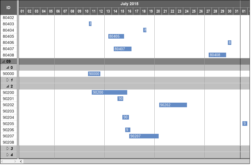 Gantt chart with multi-level groups- VARCHART XGantt Tip for improved vertical scrolling