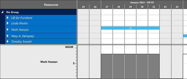 Visual Jobs Scheduler: Distribution of job planning line based on resource capacity