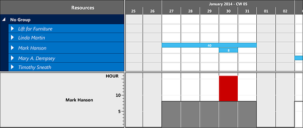 Visual Jobs Scheduler new function showing exact overloades