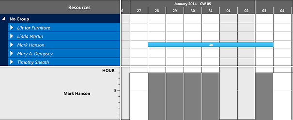 Visual Jobs Scheduler for NAV automatically considers work free periods
