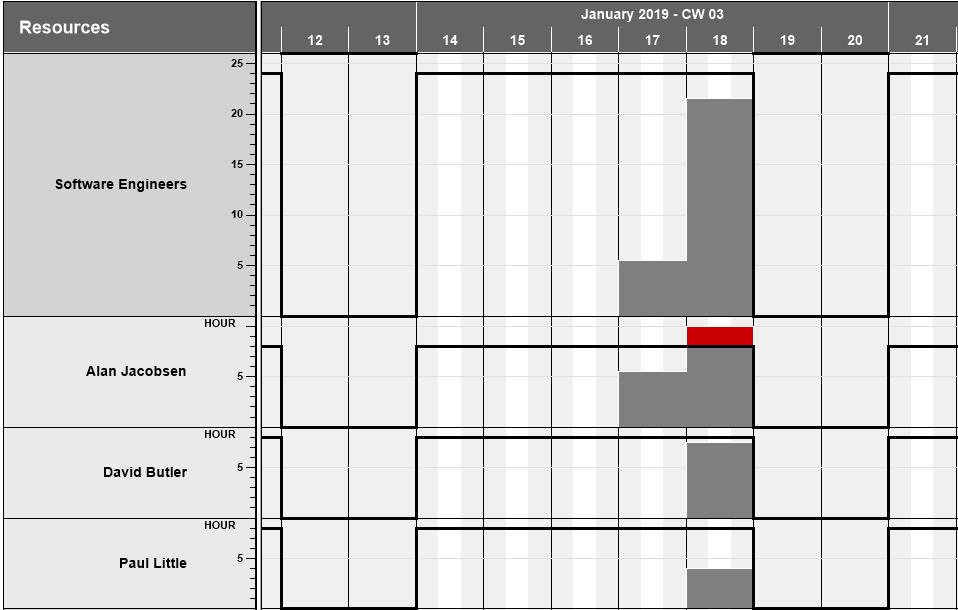 VSS: new histogram view