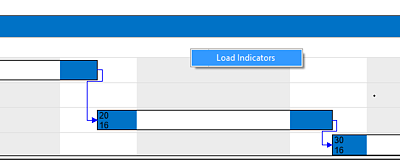 Visual Production Scheduler for Microsoft Dynamics NAV Feature load indicators
