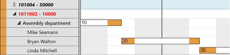 Indicators in Visual Production Scheduler for individual visual signals