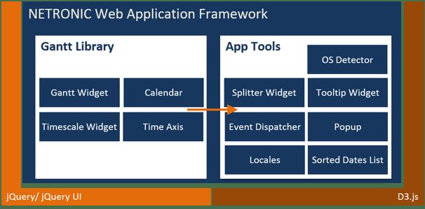 NETRONIC_Web_Application_Framework_nWAF.png