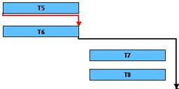 New in JGantt 3.2 links rectangular