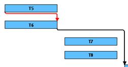 New version of Java Gantt control JGantt 3.2_rounded links