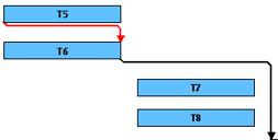 New in JGantt 3.2 slant links