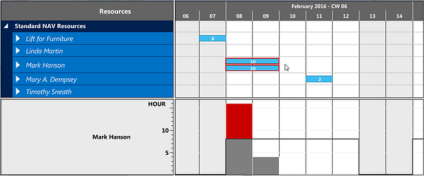 Visual Jobs Scheduler showing splitted Job Planning Lines