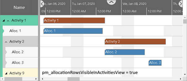Visual Scheduling Widget for HTML5 Gantt charts - visualization of allocations