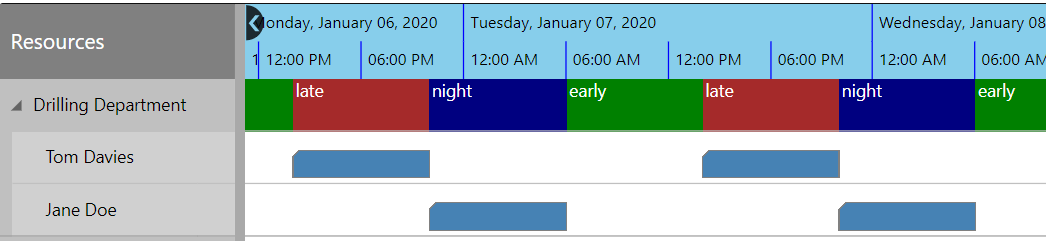 Example visualization of shifts in a HTML5/JavaScript Gantt chart with VSW SE 3.2