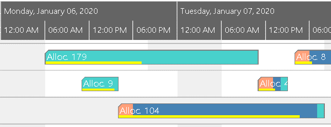 Visualize same schedule but based on time zones with VSW - SE 3.2
