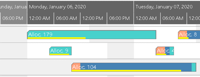 Visualize same schedule based on different time zones with VSW - SE 3.2