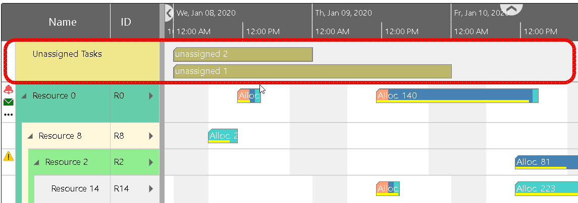 Backlog visualization in HTML5 Gantt charts - top view