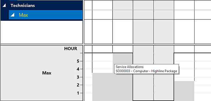 external_allocation_no_capacity.png