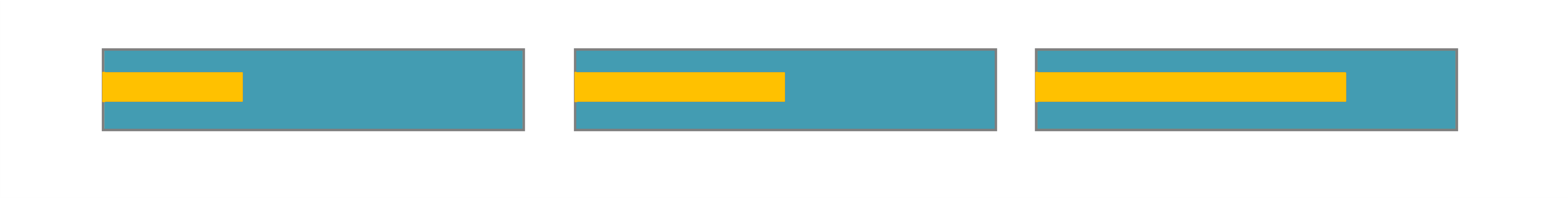 VARCHART XGantt: Progress bars in Gantt charts