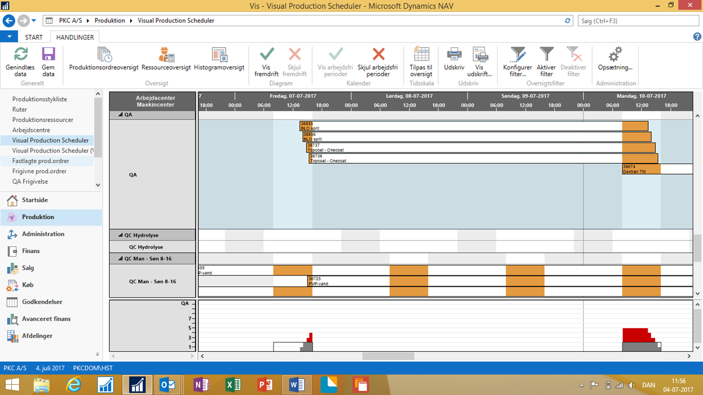 Visual Production Scheduler - customer case pk Chemicals- resource overview