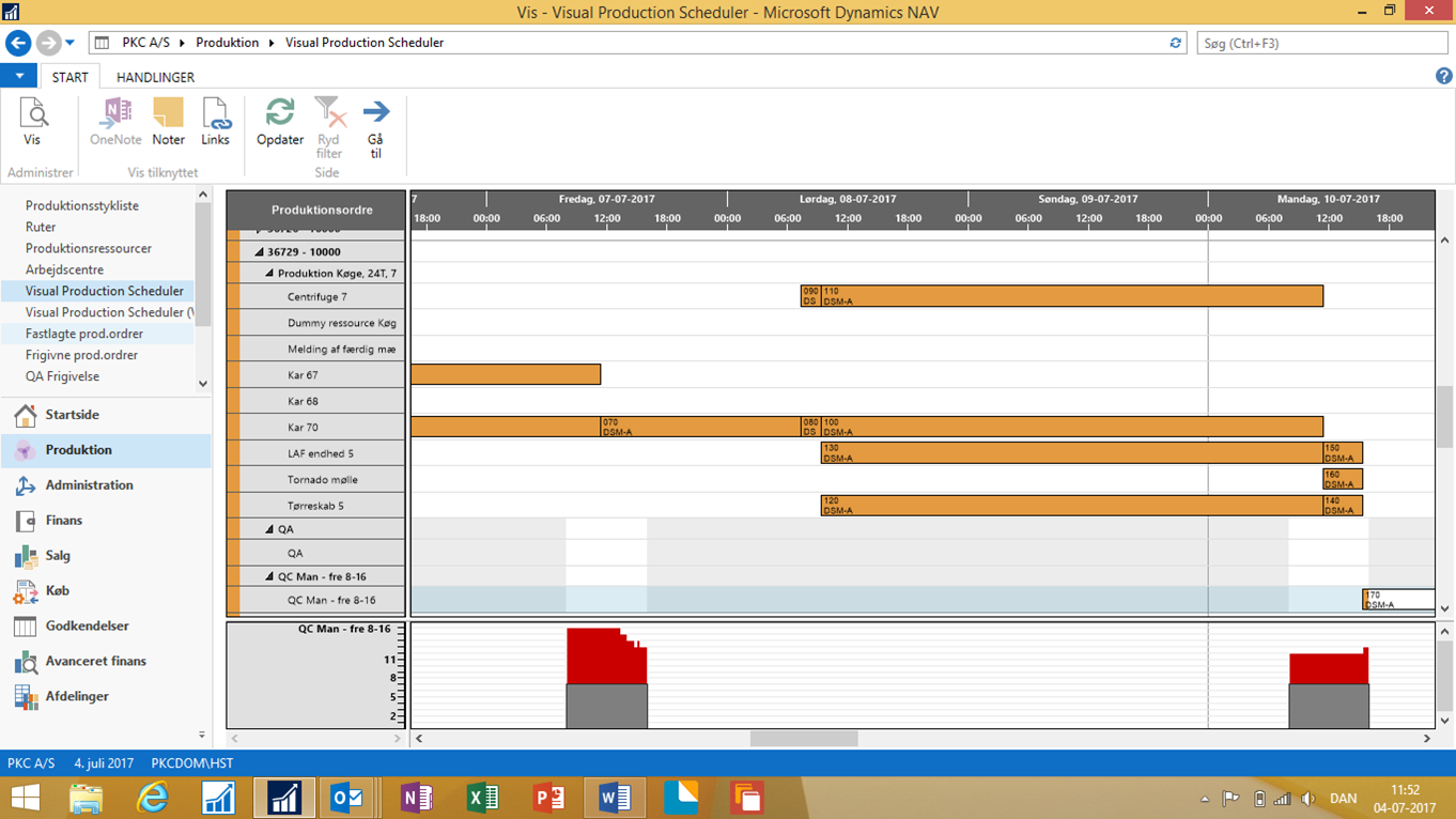 Visual Production Scheduler for Dynamics NAV: Customer case for production scheduling- pk Chemicals