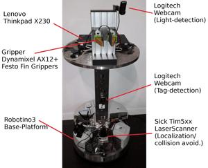 robocup15_robot