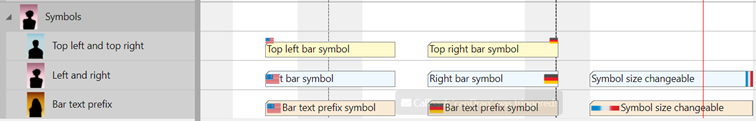 Visual Scheduling Widget function: symbols in bars and table