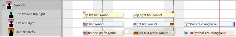 可视化计划小部件功能:条形图和表中的符号