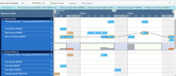 Improve project planning with Business Central - Visual Jobs Scheduler - Resource View
