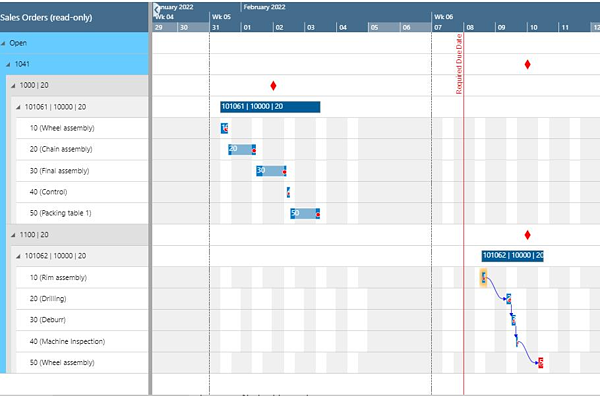VAPS - Visual Advanced Production Scheduler - Sales Order View