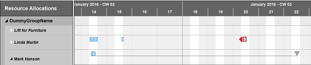 Show delayed NAV response dates of service item lines