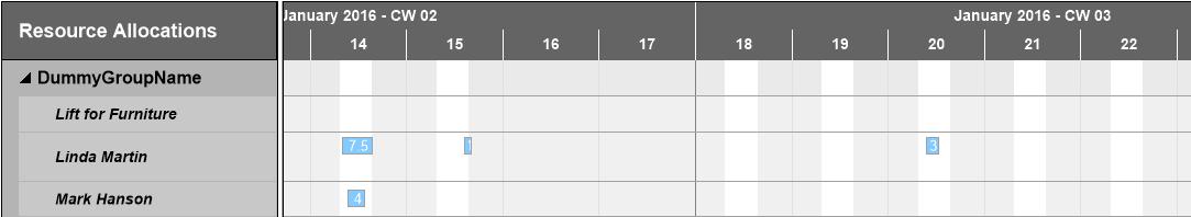 Hide NAV response dates of service item lines