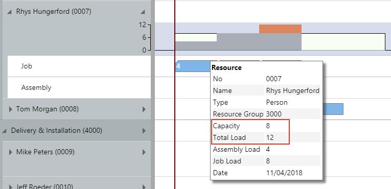 VRV: tooltip
