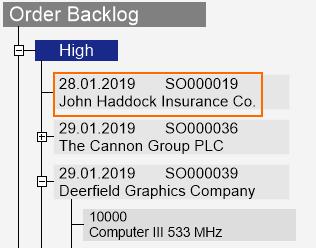 vss_backlog_completely_allocated_job