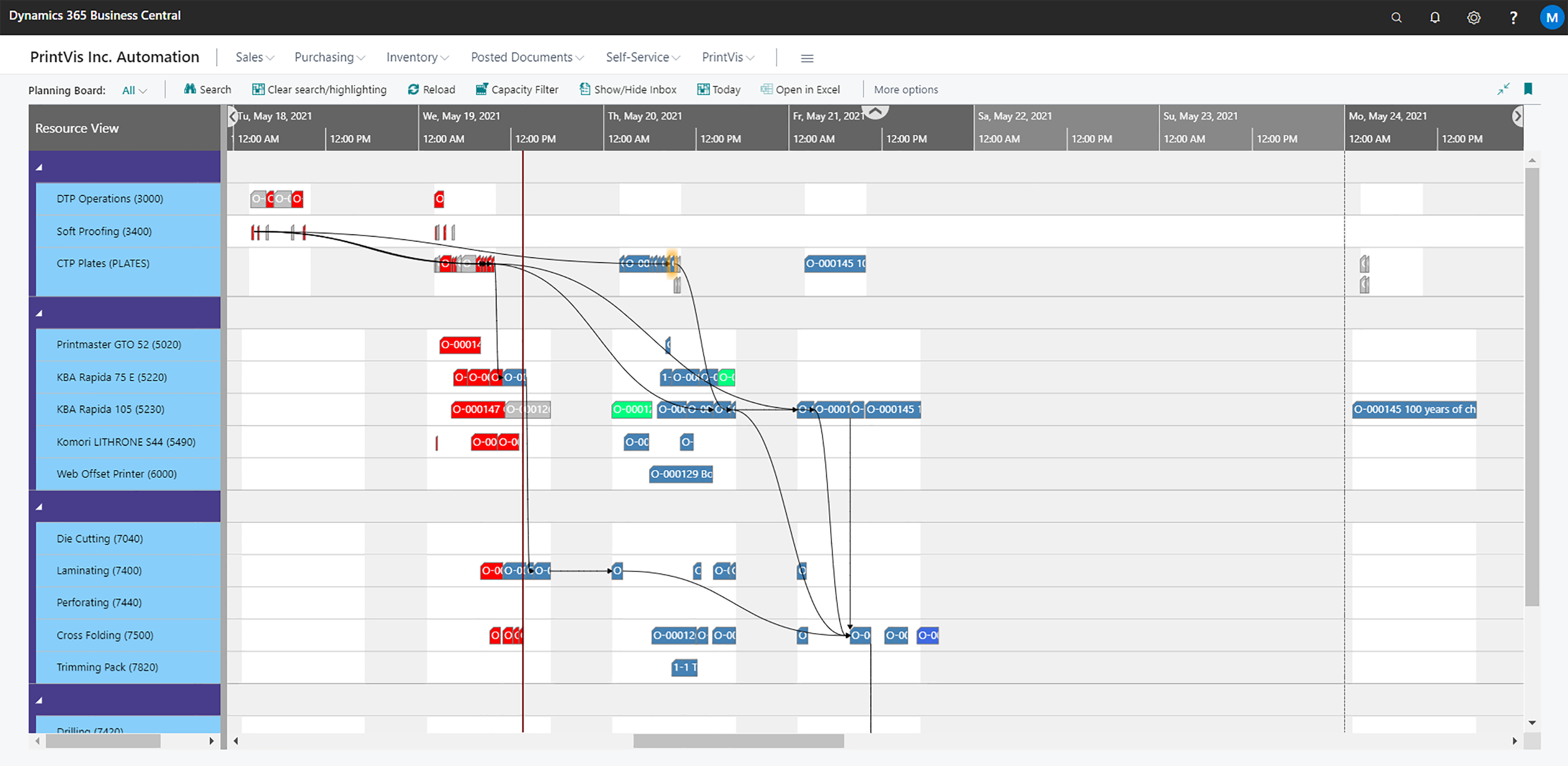 PrintVis uses NETRONIC toolbox for building a production planning board for the print industry