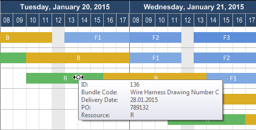 Gantt Chart Software Blog | Planning & Scheduling Data Visualization