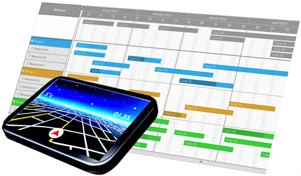 Synchronous Gantt chart - GPS for Production Planning