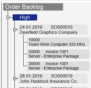 collapsing/expanding in the order backlog