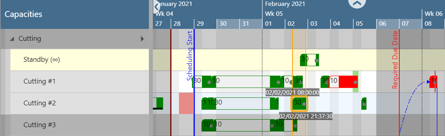 Drag & drop production scheduling, automatic scheduling, or both?